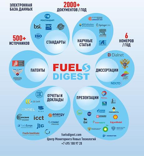 Fuels%20Digest_edited.jpg