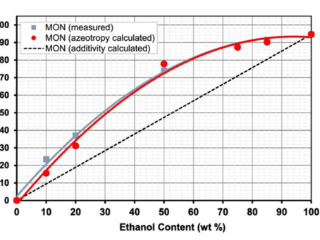 A new approach for producing mid-ethanol fuels E30 based on low-octane hydrocarbon surrogate blends
