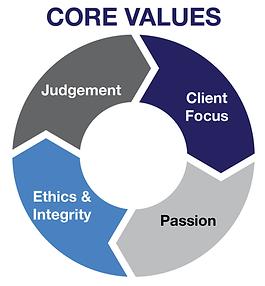 Core Values-01.png