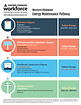 Maintenance Career Pathway - Energy_Page