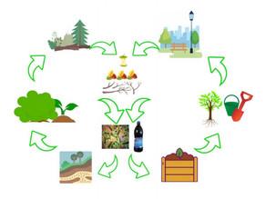 Természetes komposztálás HerbBacto-Vital A készítménnyel