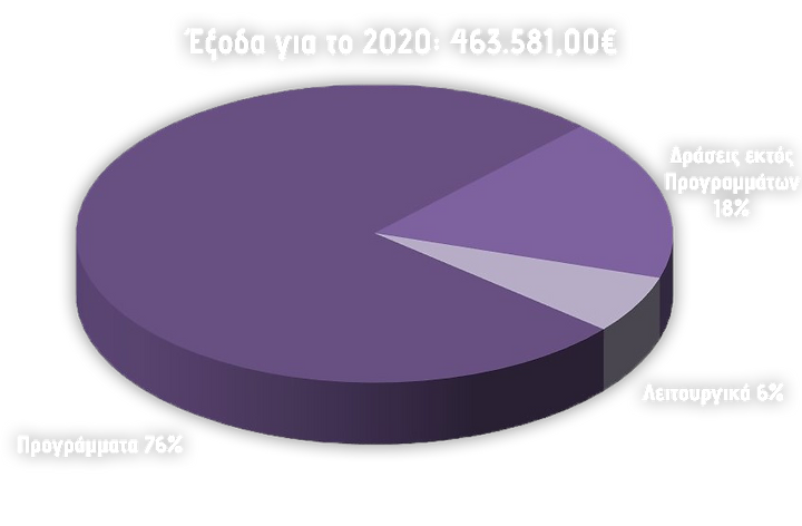 expenses 2020 GR.png