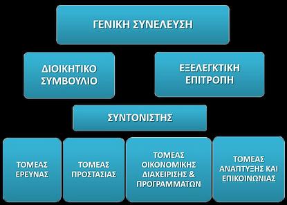 organogramma.png