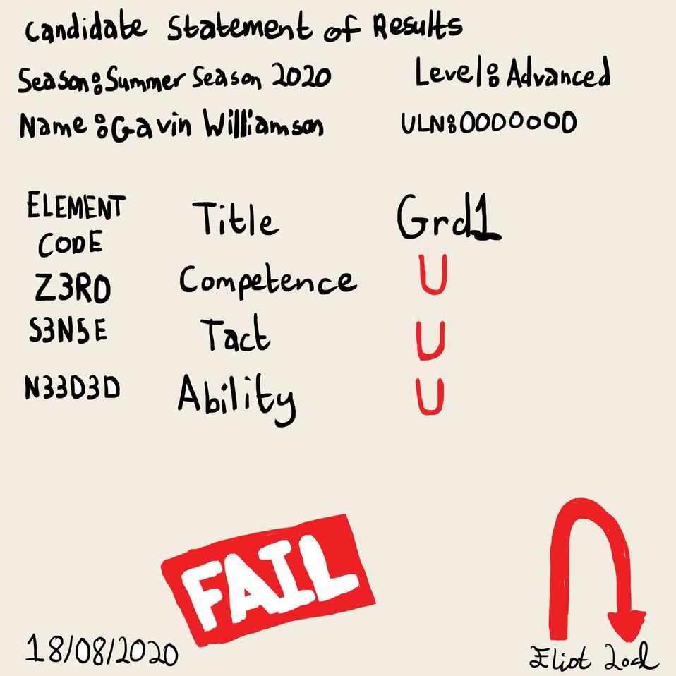 Gavin Williamson Results