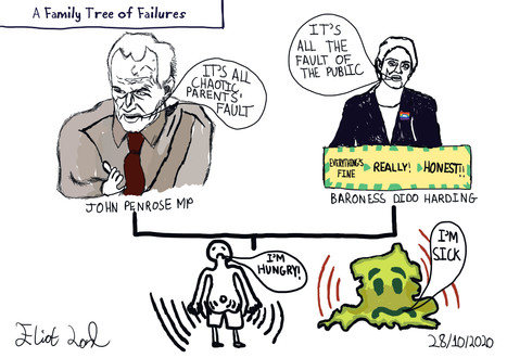 A Family Tree of Failures