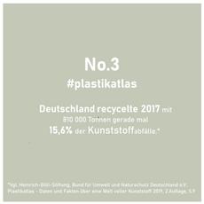 3 - Recyclingquote von Kunststoffabfällen in Deutschland = 15,6%