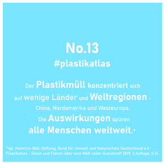13 - Plastikmüllverteilung