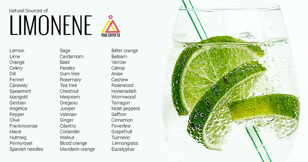 Natural Sources of Limonene Terpene Isolates