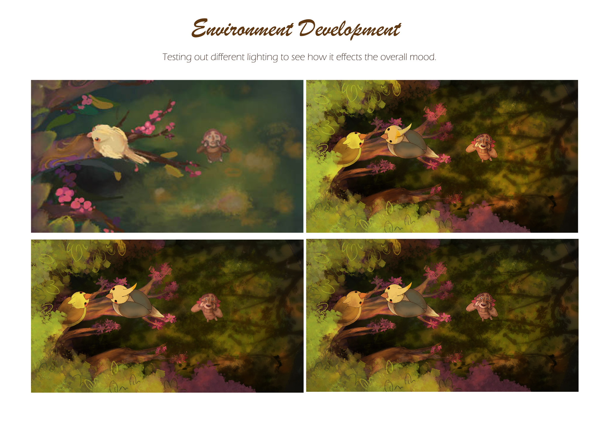 Environment Tests