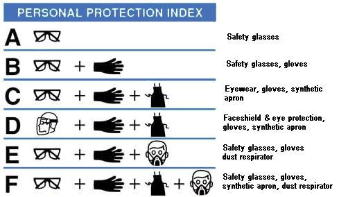 PPE chart SC.jpg
