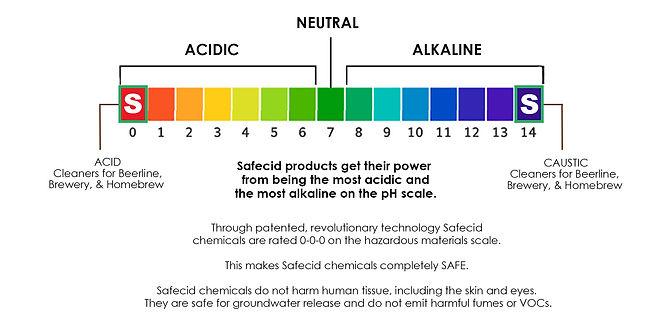pH Scale-web.jpg