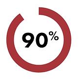 Phishing Stat@2x.png