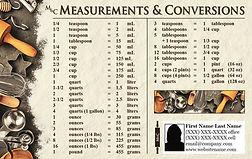 Measurements&Conversions(Small.jpg