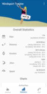 kitesurf statistics