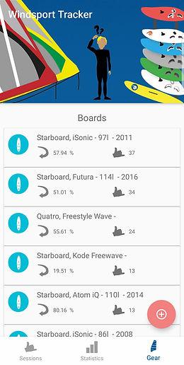 Windsurf and or kitesurf gear list