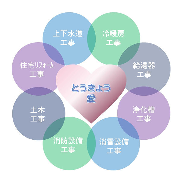 業務内容-crop.jpg