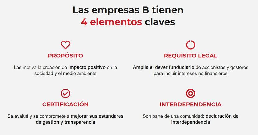 Elementos Clave par ser Empresa B.jpeg