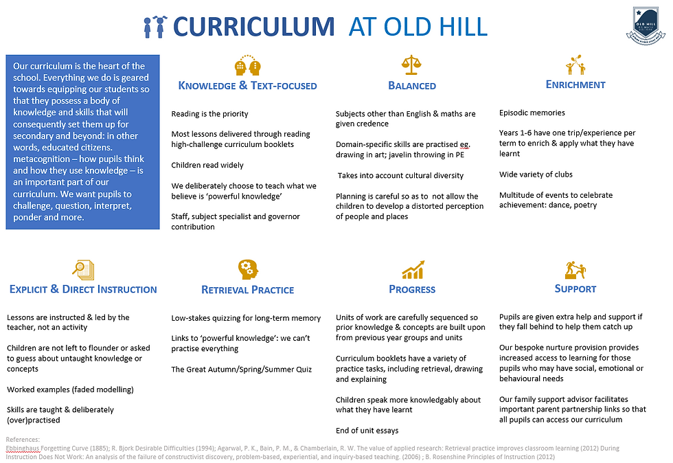 curriculum infographic.PNG
