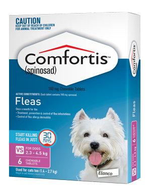 COMFORTIS TABS DOG TABS 2.3-4.5KG