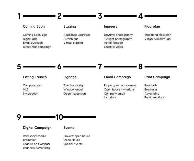 Your home sales marketing timeline in Lamorinda california