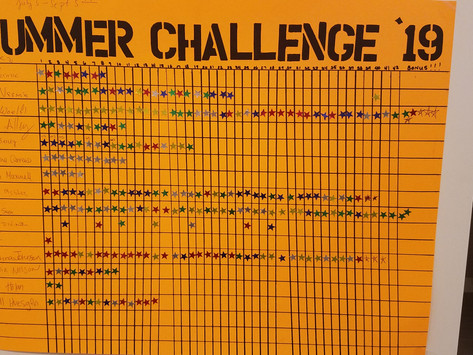 And the winners of the summer challenge are...