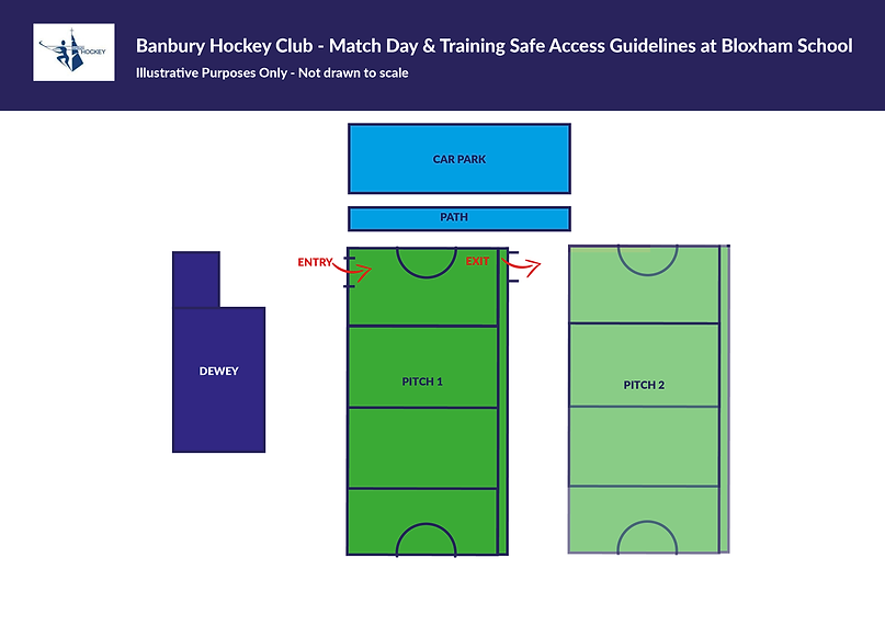 BHC Signage A0 for Bloxham-01 (1).png