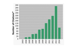 Citations to CEORLab papers