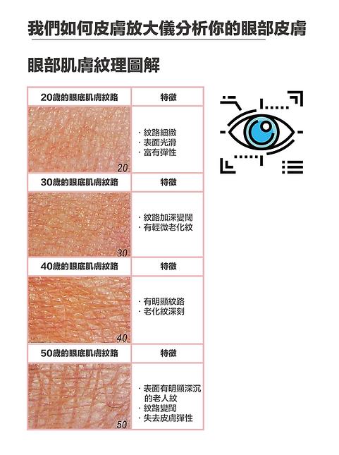 專業儀器檢測你的眼部問題_工作區域 1.png