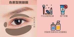 顏色呈咖啡色,眼周色素沉積或肌膚黯沉導致的黑眼圈,有時上眼皮都會有色素沉積。每天化妝但卸妝不徹底的人容易導致眼周膚色黯沉。另外,皮膚容易過敏喜歡摔眼睛的人。