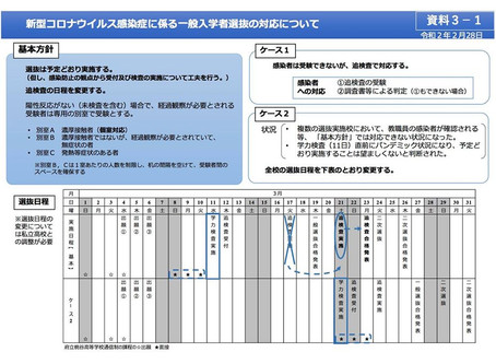 新型コロナウィルス 対策本部会議からの情報提供(第7回)2/28