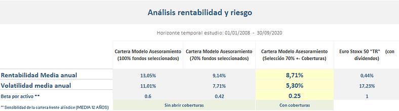 analisis rentabilidad y riesgo.png