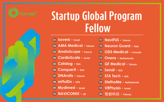 CardioScale has been selected to participate in a Global Startup Program in Taipei – Taiwan | May 22