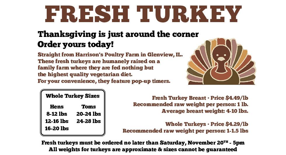 Thanksgiving slide Raw Turkey 2021.jpg