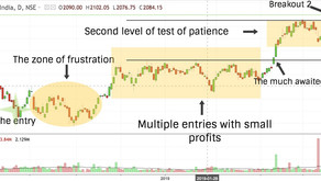 Mind games in leveraged trading