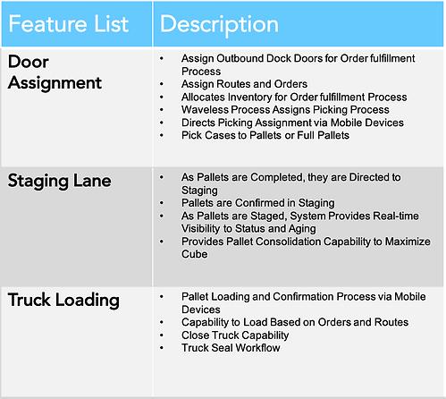 JASCI-Dock-Management-Features.png