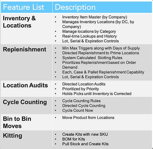 JASCI-Inventory-Management-Features.png
