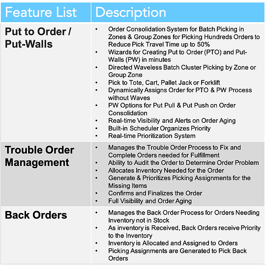 JASCI-Order-Fulfillment-Features-2.png