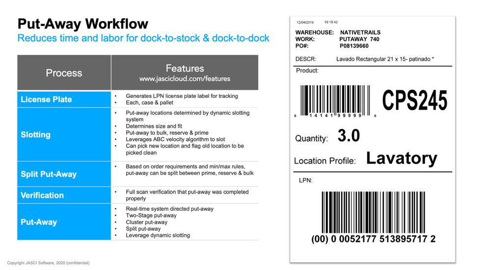 JASCI Put-Away Workflow.png