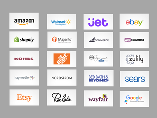 eCommerce Integrations for Order Fulfillment
