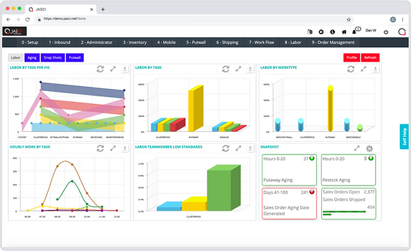 JASCI-Warehouse-Management-Dashboard-Picture.png