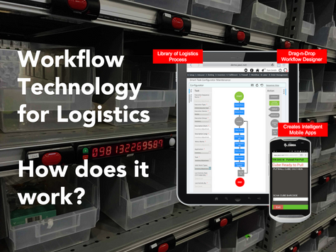 Workflow Technology for Logistics, How does it Work?