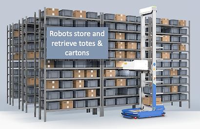 JASCI-Ecommerce-Autonomous-Robotics.png