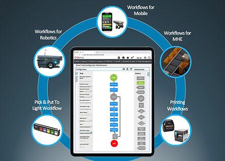 SmartTask-Workflow-for-Warehouse-Robotics.jpg