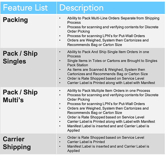 JASCI-Packing-Carrier-Shipping-Features.png