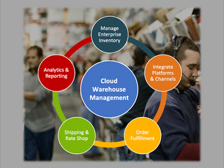Benefits of Cloud Warehouse Management