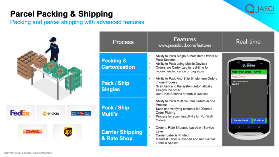 JASCI parcel packing and shipping.png