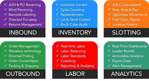 warehouse-workflow-technology-warehouse-