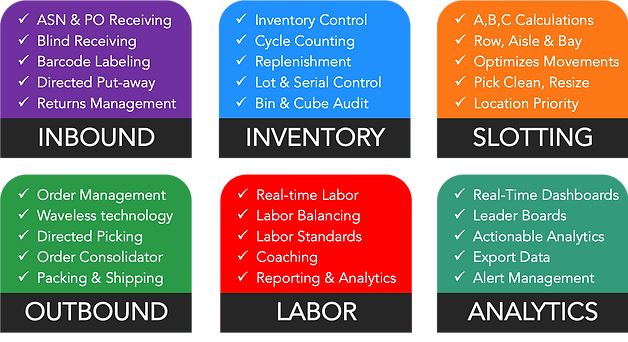 workflow-technology-warehouse-management
