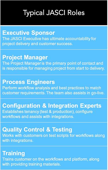 JASCI-Implementation-Roles.png