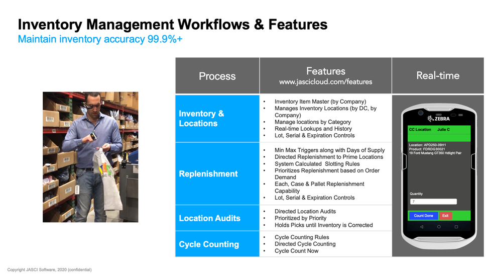 JASCI Inventory management workflows and